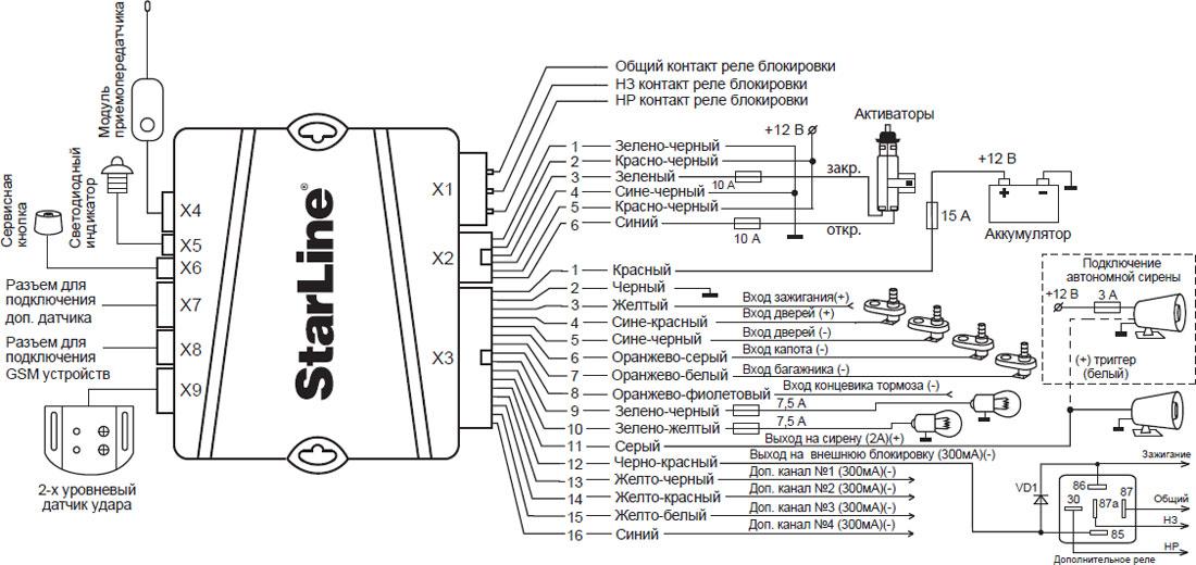 Сигнализация с автозапуском starline b9 инструкция