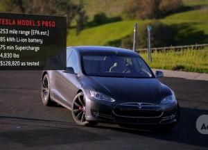Это Тесла в 'мире самые инновационные компании?'