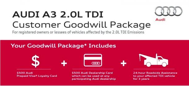 Audi Goodwill