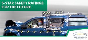 Нам рейтинги безопасности транспортных средств могут видеть включение предупреждения аварий и технология защиты пешеходов
